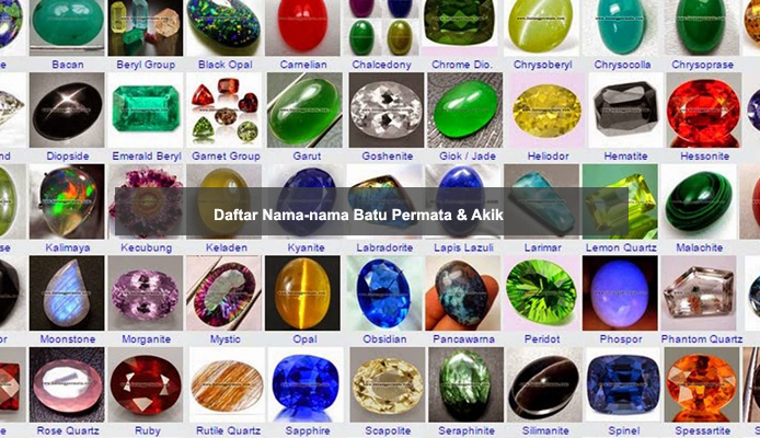 Daftar nama batu permata dan akik