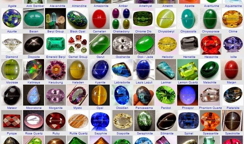 Beberapa jenis batu permata dan artinya